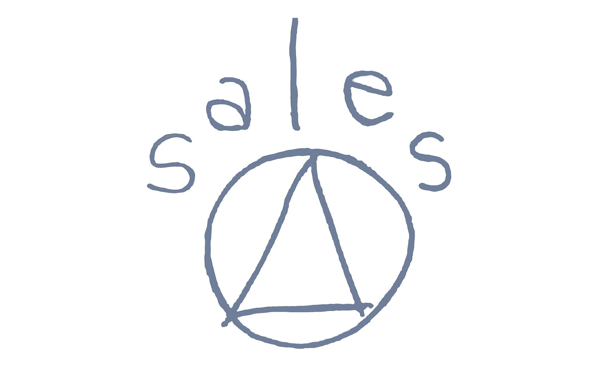 Gruppo Sales Online
